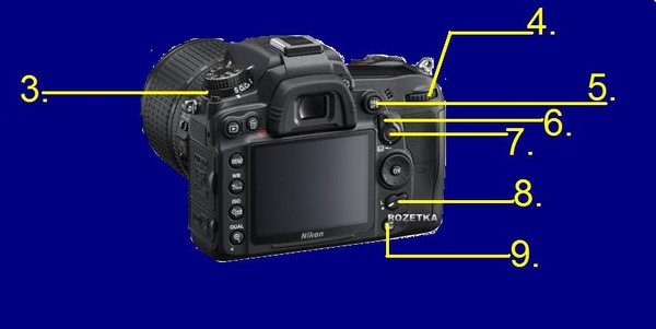 Nikon d7000 18-105vr kit инструкция, характеристики, форум.